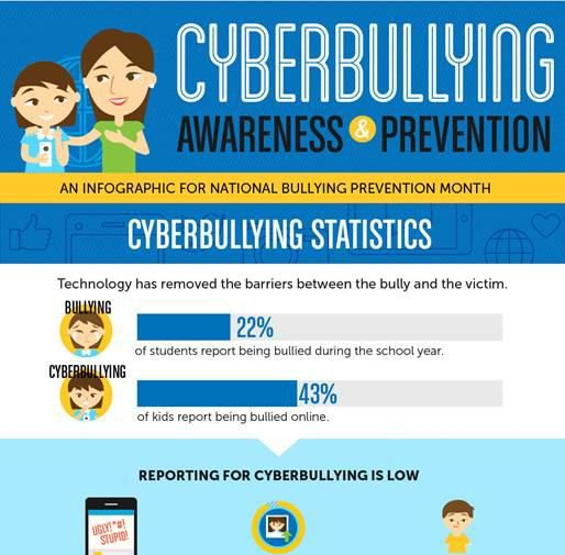 Cyberbullying Awareness And Prevention Bicultural Mama