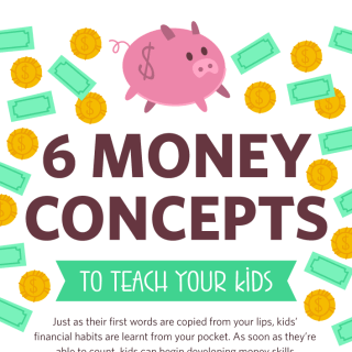 6 Money Concepts to Teach Your Kids