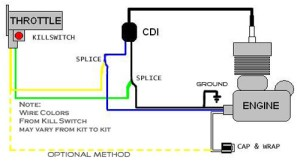 Bike Engine Diagram  getting ready with wiring diagram