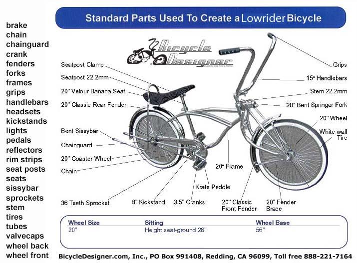 bike parts diagram nema 6 30p wiring lowrider bicycle