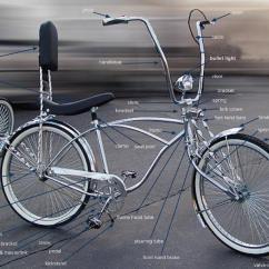 Bike Parts Diagram Delco Remy Generator Wiring Cruiser Bicycle