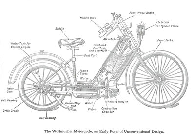 History of Motorcycles- Development of Motorcycling