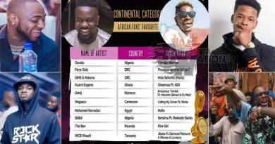 2019 AFRIMA nominees full list.