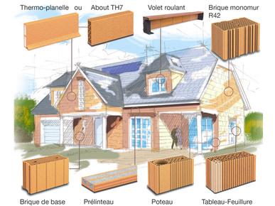 construction maison quel materiaux. Black Bedroom Furniture Sets. Home Design Ideas