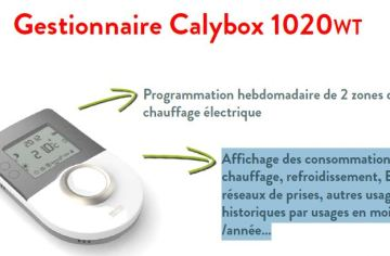 calybox