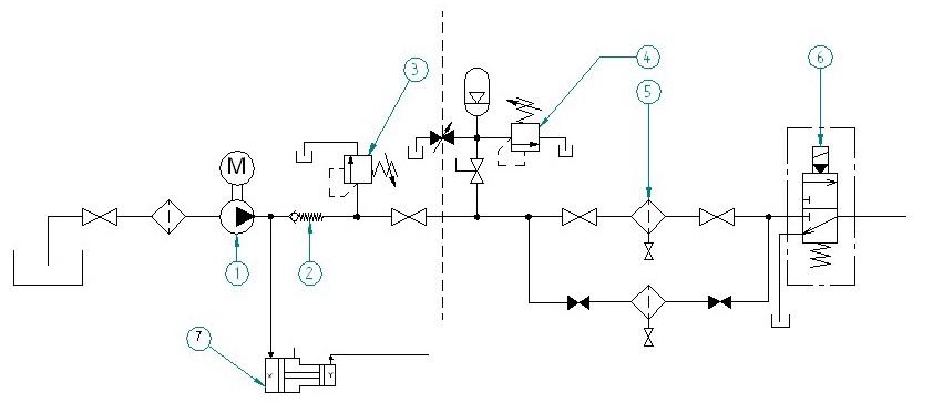 Wellhead Control HPU