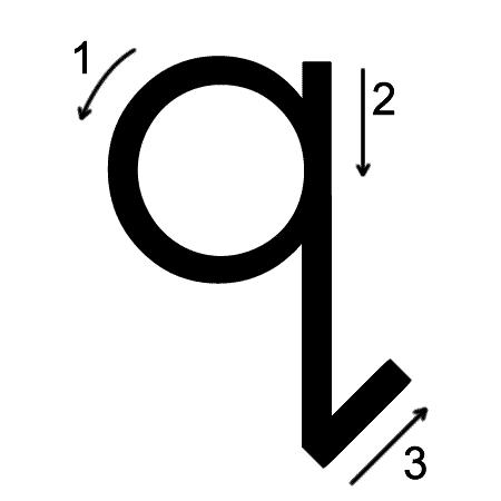 Lowercase q Printing Worksheet (trace 3, print 3)