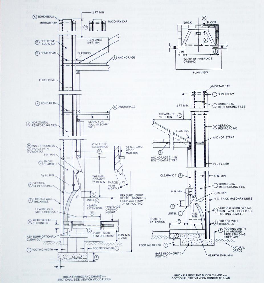 medium resolution of chimney diagram