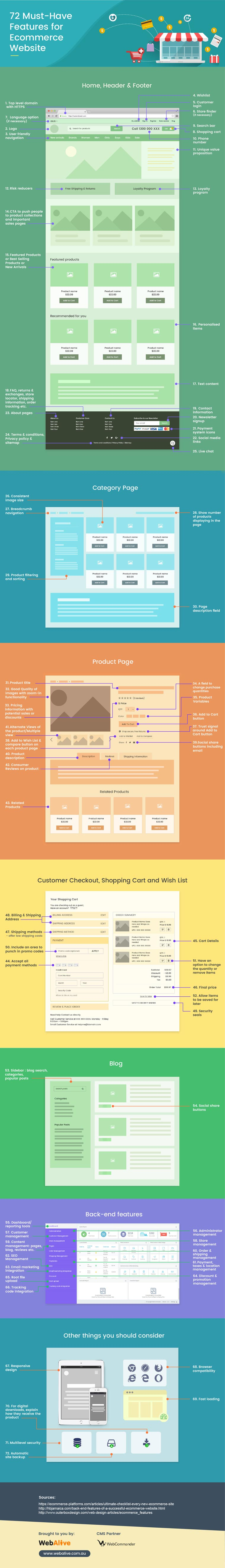 must have eCommerce features