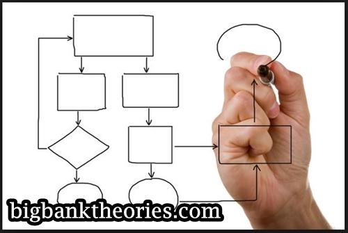 Generic Structure Dan Language Features Procedure Text