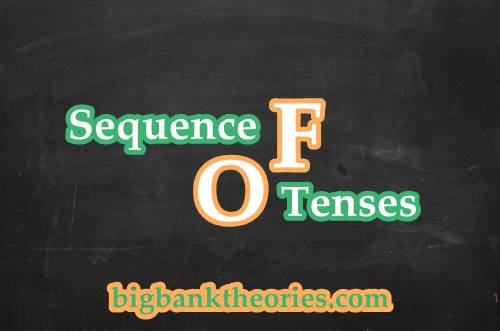 Sequence Of Tenses Table And Chart