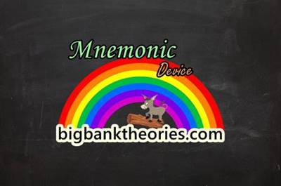 Pengertian Mnemonic Device Dan Berbagai Contohnya