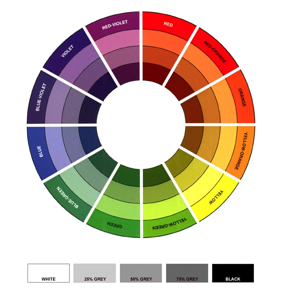 color combinations for diagram grasshopper dissection labeled big bead little guide to using colour theory the wheel