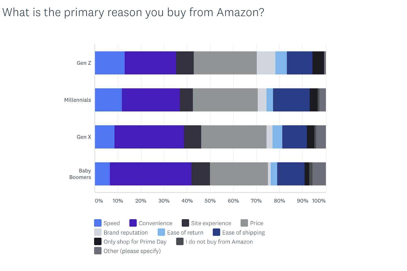 omni channel retail is