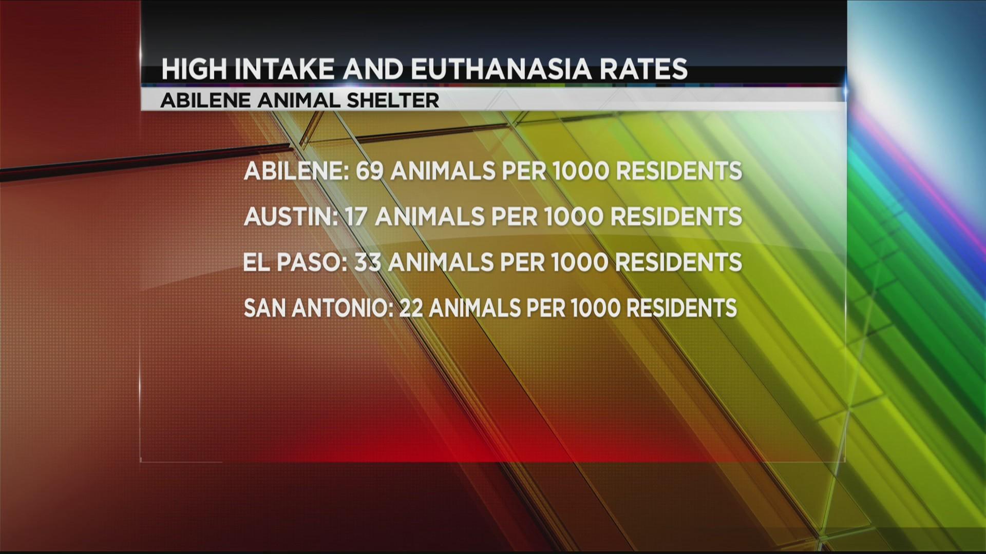 Abilene_Animal_Services_wants_new_shelte_0_20180724233734