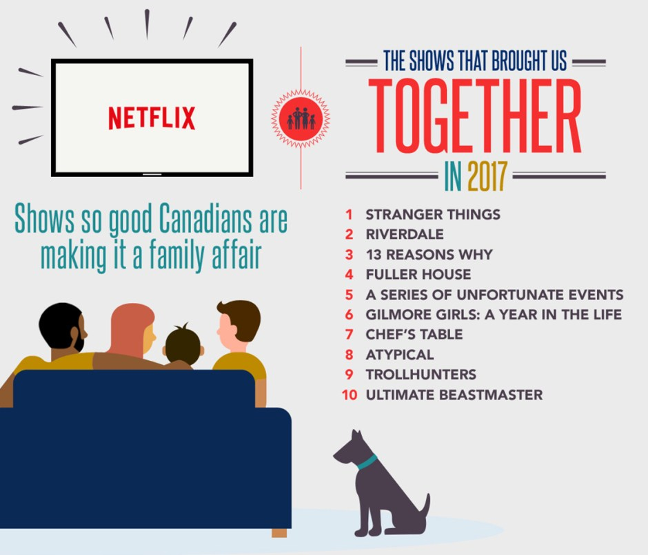 Canadian Netflix members together