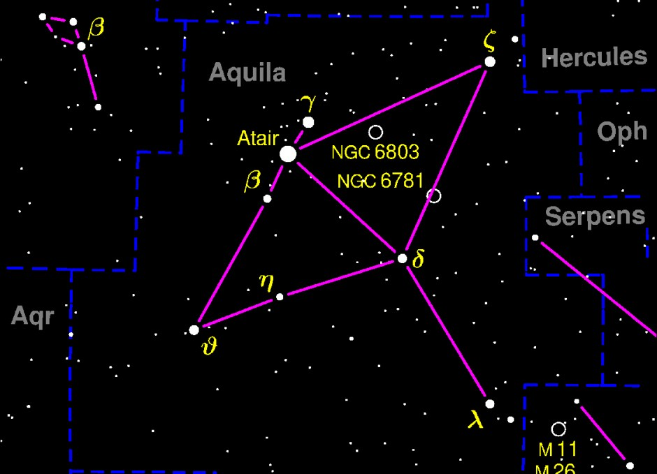 flashlight constellations