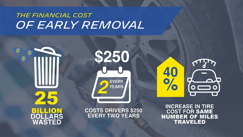 michelin truth about worn tires financial