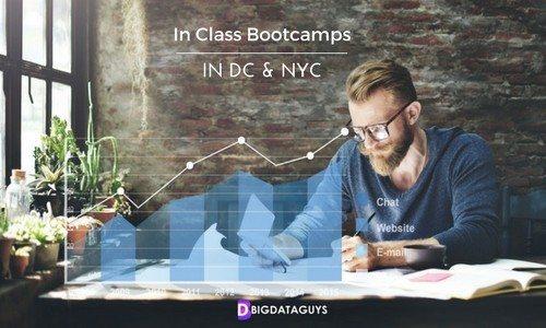 Dat engineer training | Data Engineer Tutorials