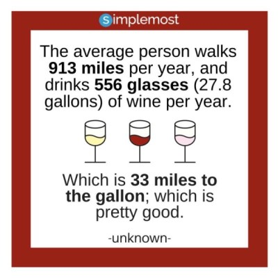 wine-mileage