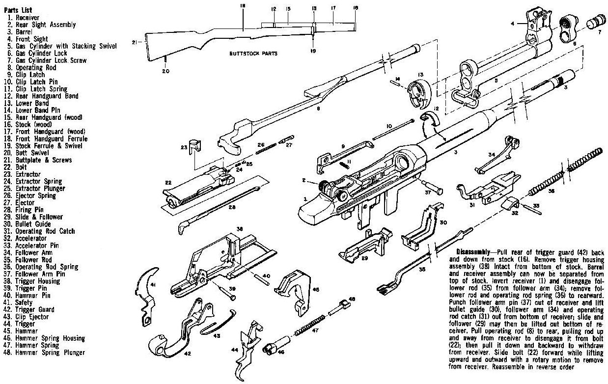 hight resolution of sks exploded diagram schematic diagramsfm 23 5 exploded view m1 garand sks rifles disassembly diagrams