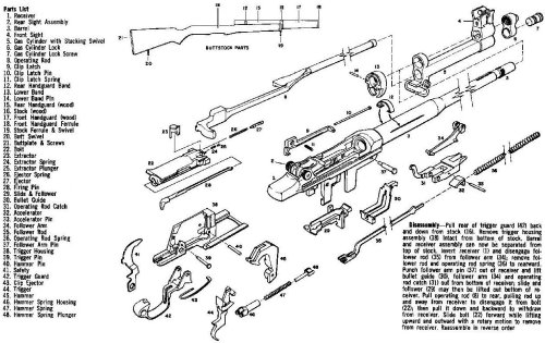 small resolution of sks exploded diagram schematic diagramsfm 23 5 exploded view m1 garand sks rifles disassembly diagrams