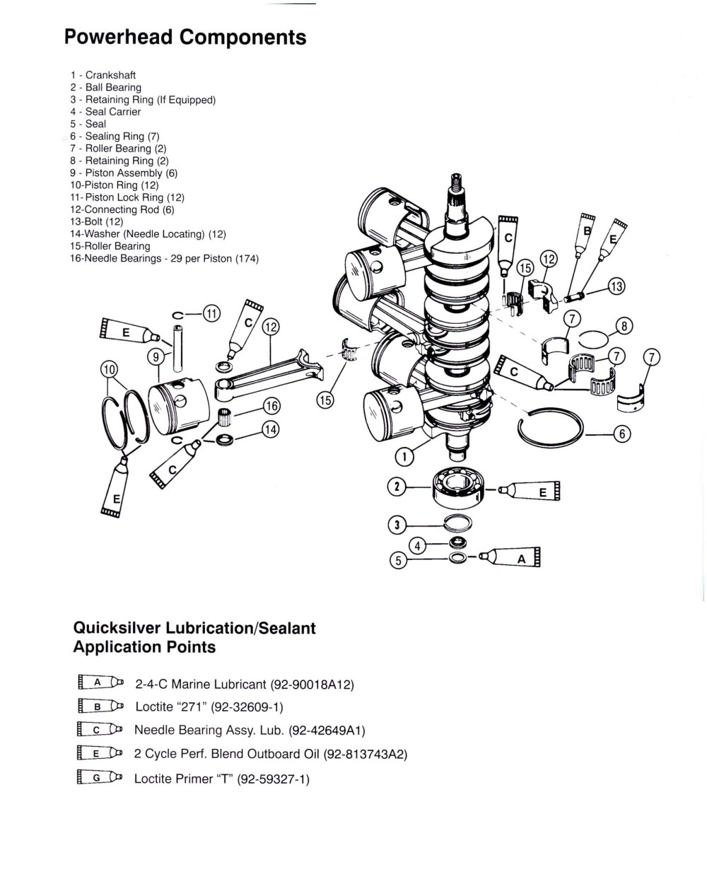 medium resolution of powerhead torque specs 2 4 fish pg1 2 4 fish pg2 8 2 5 fish pg1 2 5 hi po pg1 2 5 hi po pg2 2 5 hi po pg3 2 5 assembly lubes