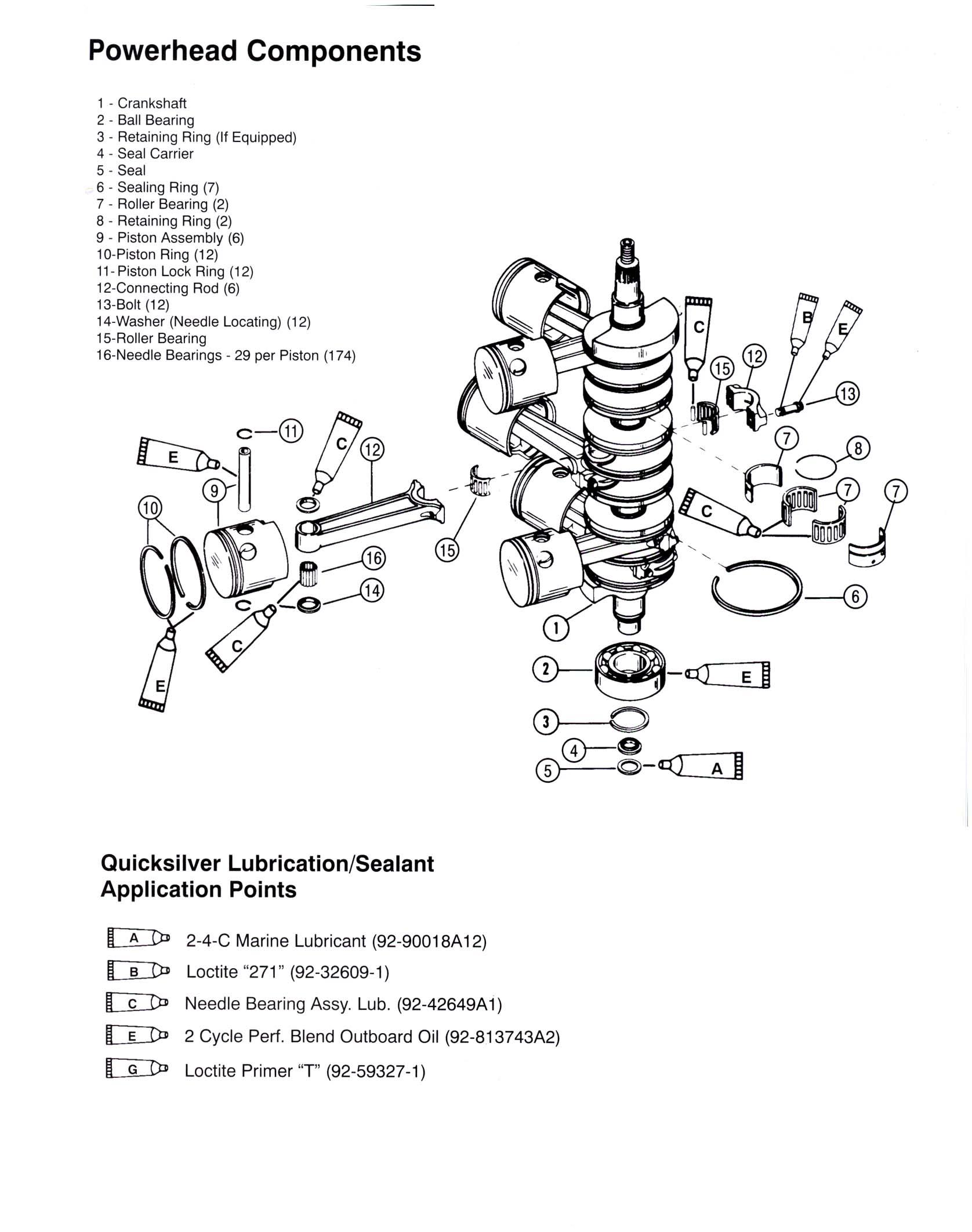 hight resolution of powerhead torque specs 2 4 fish pg1 2 4 fish pg2 8 2 5 fish pg1 2 5 hi po pg1 2 5 hi po pg2 2 5 hi po pg3 2 5 assembly lubes