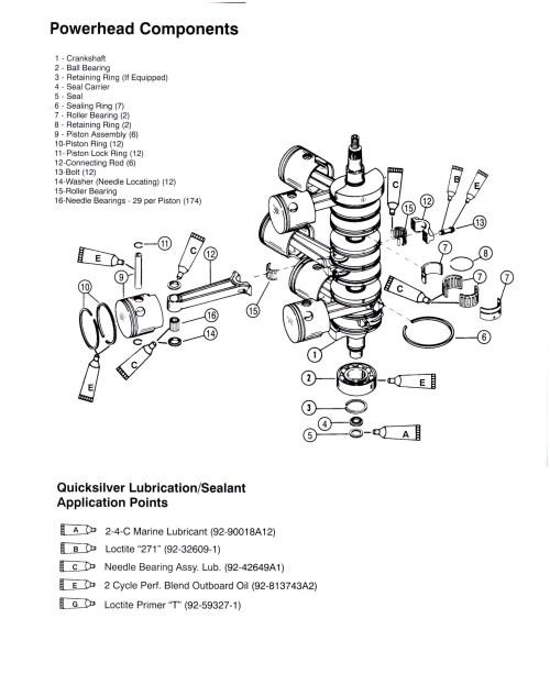 small resolution of powerhead torque specs 2 4 fish pg1 2 4 fish pg2 8 2 5 fish pg1 2 5 hi po pg1 2 5 hi po pg2 2 5 hi po pg3 2 5 assembly lubes