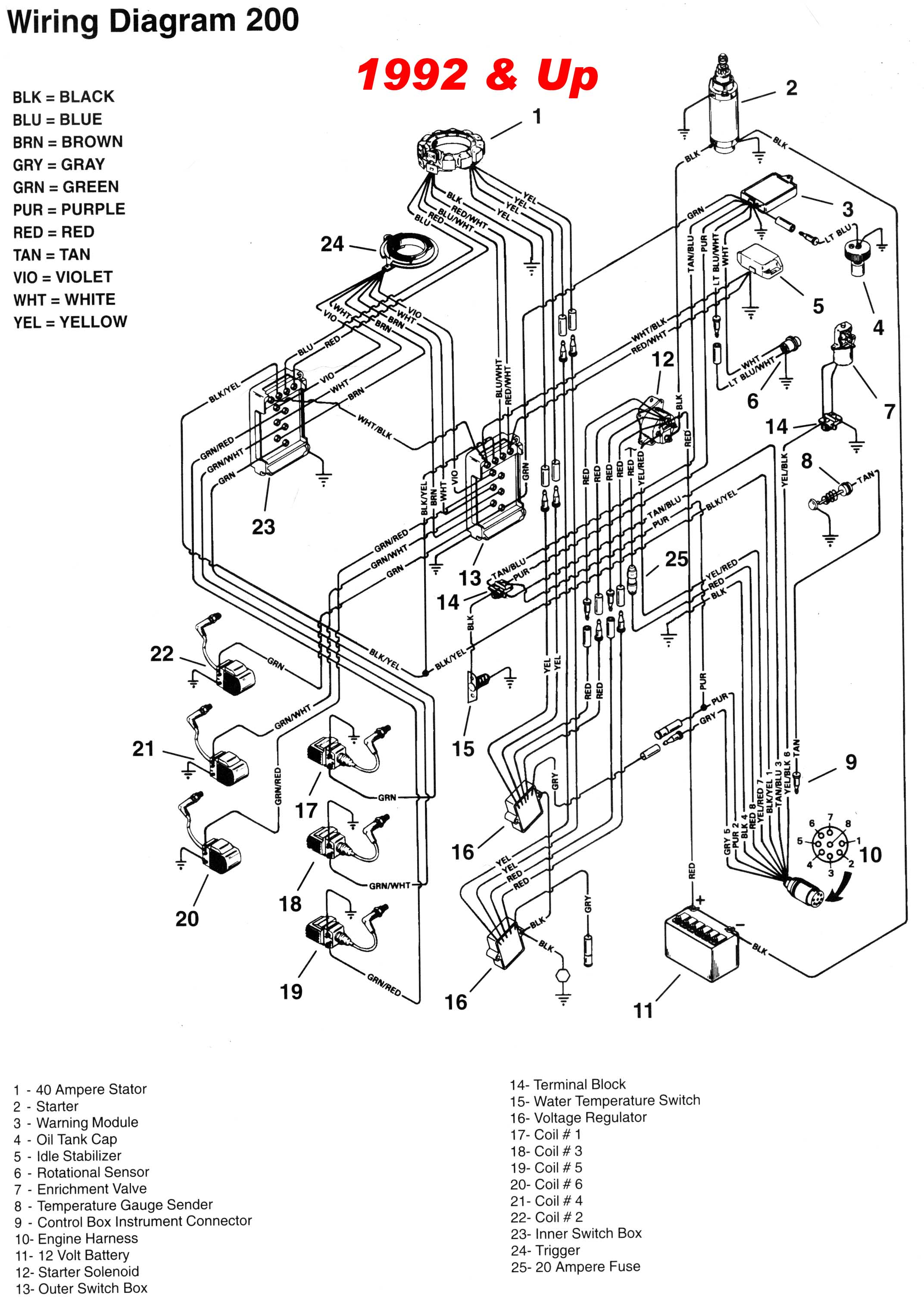 Mercury 150hp V6 Outboard Wiring Diagram. Mercury. Auto