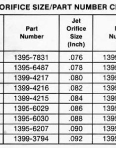 Jet sizing and part numbers for mercury also outboard   gearcase faq rh biggerhammer
