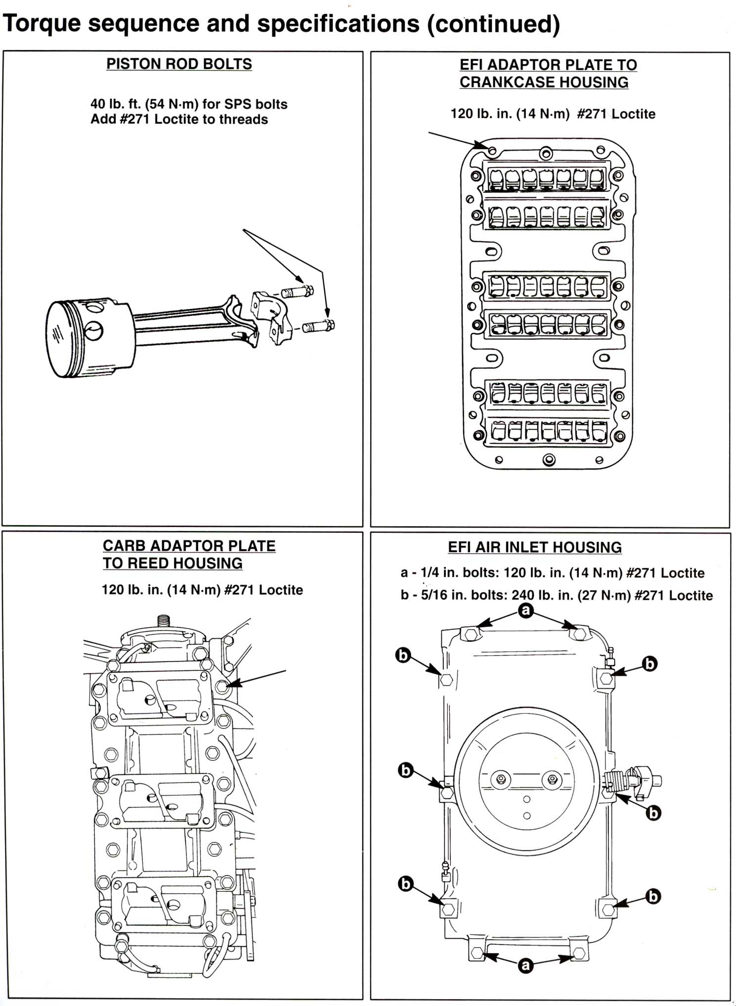mercury wiring diagram 2008 scion xb outboard 2 5 and 3 0l v6 gearcase faq hi po pg3