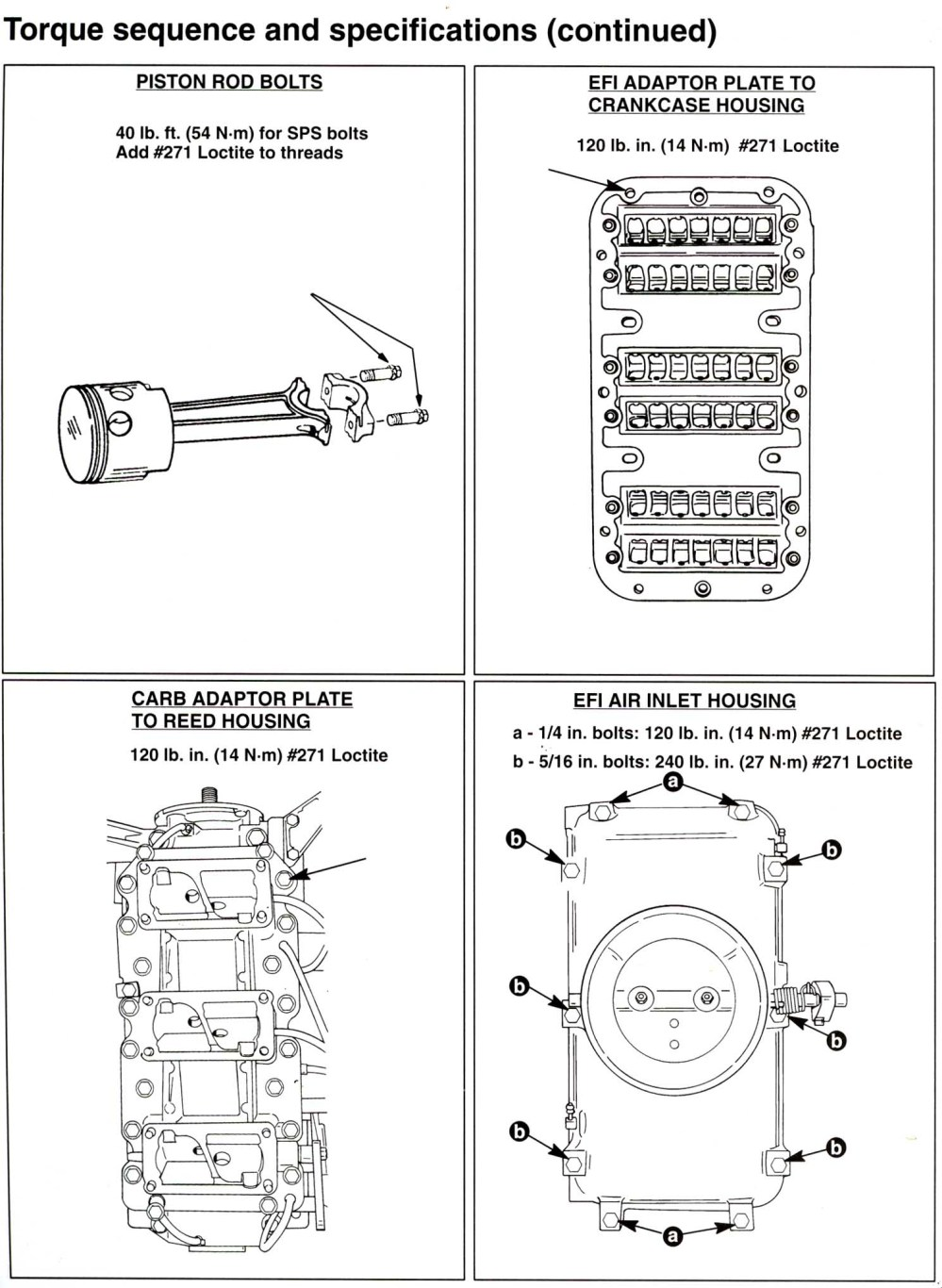 medium resolution of  hi po pg3 2 5 assembly lubes cooling system flow diagram