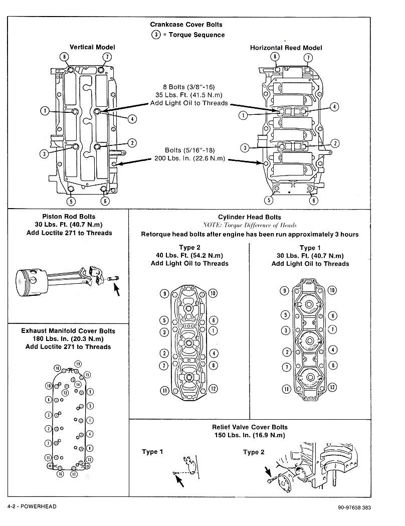 medium resolution of 2 5 fish pg1 2 5 hi po pg1 2 5 hi po pg2 2 5 hi po pg3 2 5 assembly lubes cooling system flow diagram