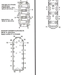 2 5 hi po pg1 2 5 hi po pg2 2 5 hi po pg3 2 5 assembly lubes cooling system flow diagram  [ 1503 x 2020 Pixel ]