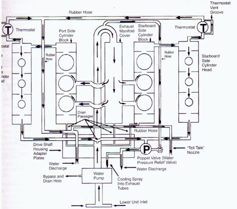 MERCURY IGNITION SWITCH WIRING DIAGRAM 120XR OIL INJECTION