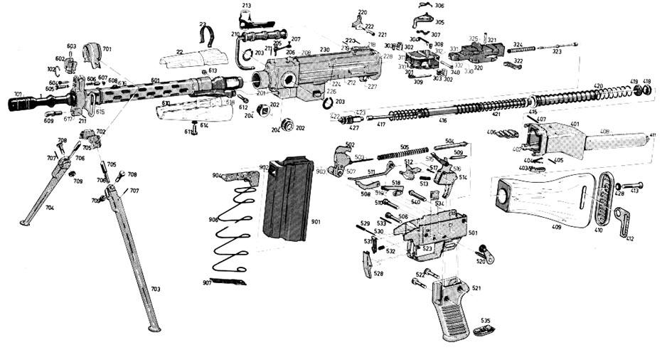 Ar 15 Breakdown Diagram AR-15 Upper Receiver Assembly