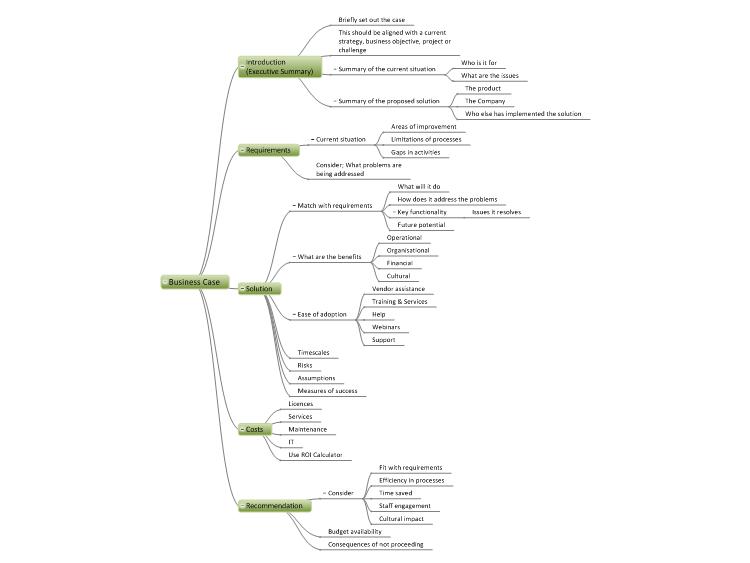 Business Case Template: MindGenius mind map template