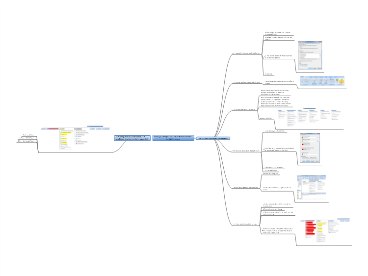 Manage a Project Visually with MindGenius and MS Project