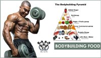 Bodybuilding Food List: Gym Diet Plan for Muscle Gain and Cutting! [2019]