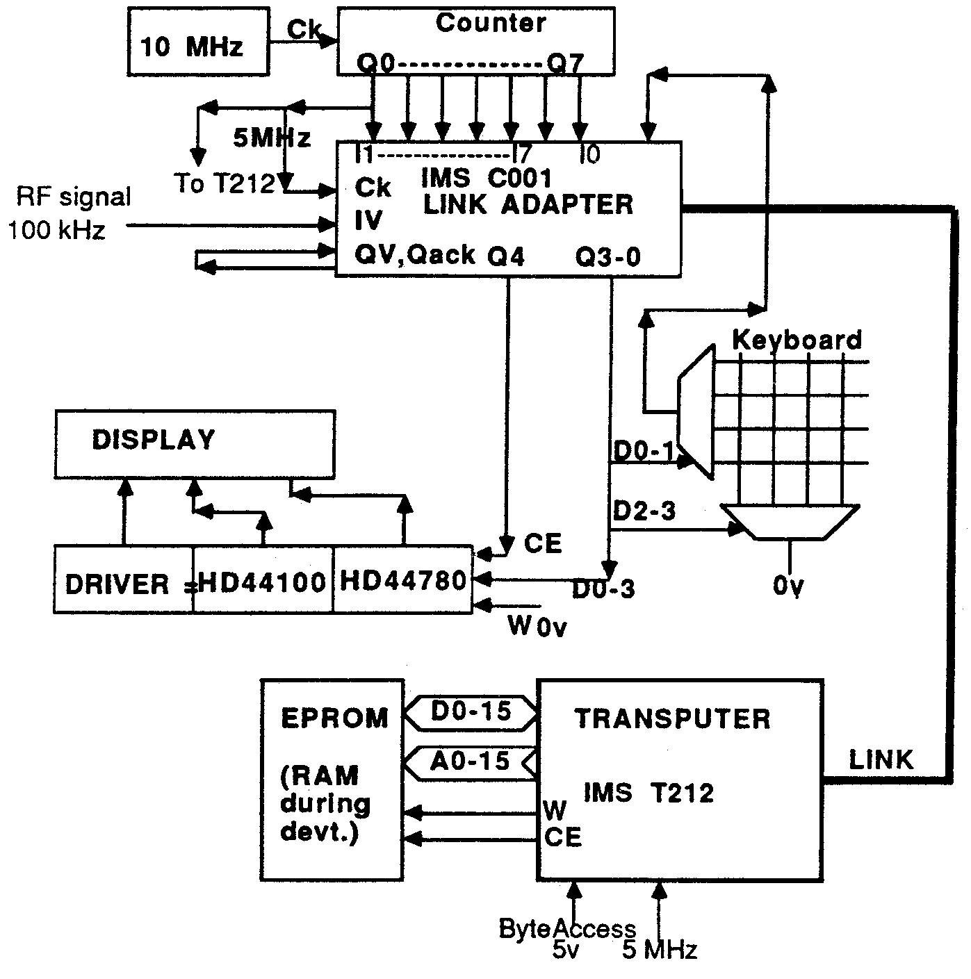 App. Note 1: A Transputer based Radio Navigation System
