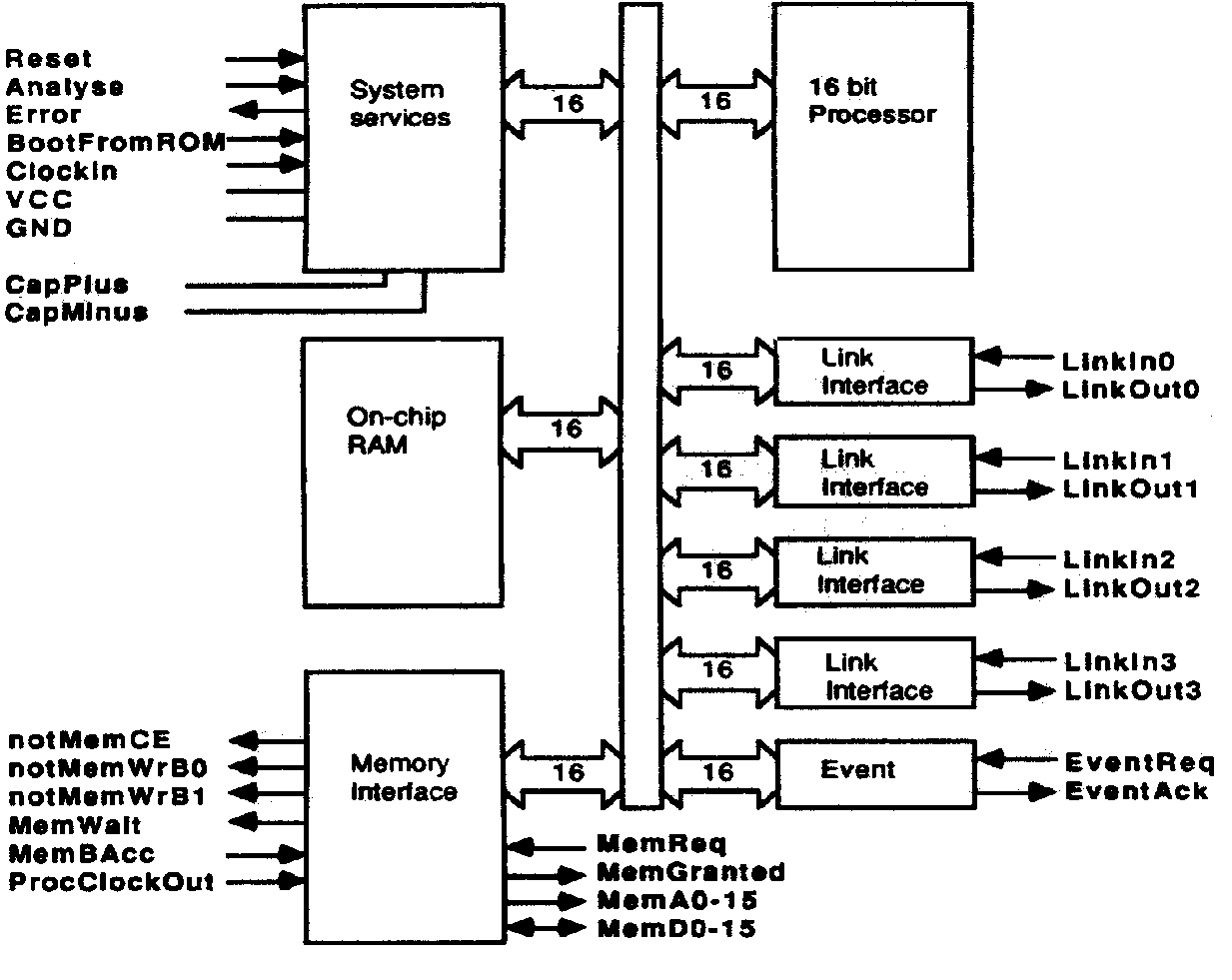 hight resolution of basic radio block diagram