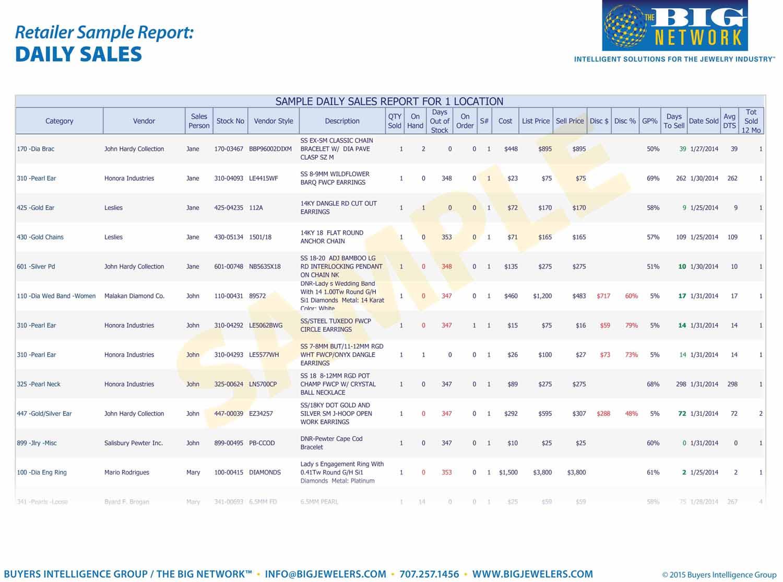 4078 Big Network Sample Reports V3.indd