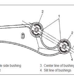 radius arm bush rear axle [ 1416 x 662 Pixel ]