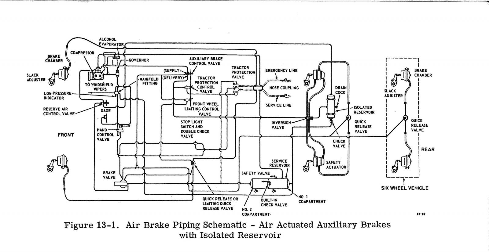 air brake schematic diagram