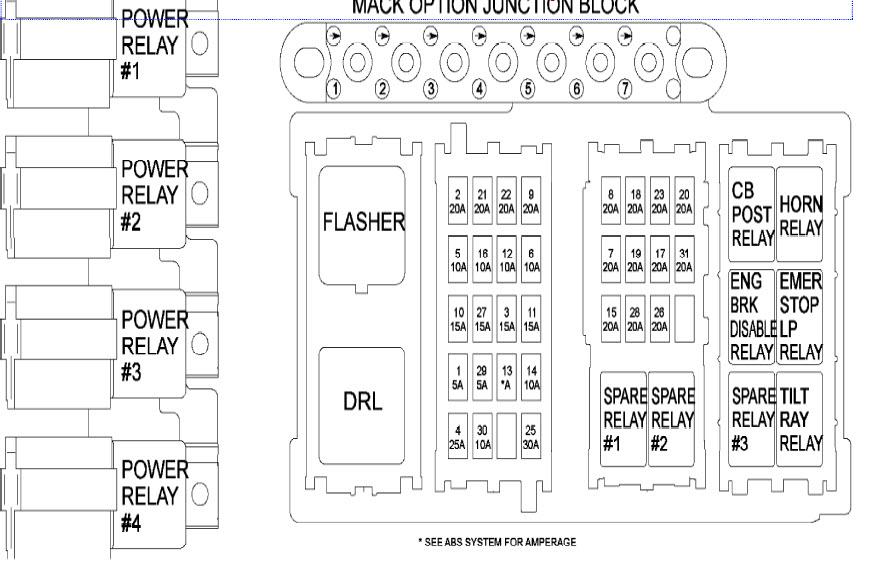 2013 mack truck fuse diagram