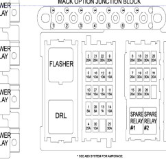 Ford F350 Fuse Panel Diagram 4 Round Trailer Plug Wiring 1999 R Model Mack Box - Electrical, Electronics And Lighting Bigmacktrucks.com