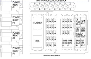 1999 R model Mack Fuse box diagram  Electrical, Electronics and Lighting  BigMackTrucks