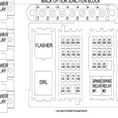 2000 Ford F250 Headlight Wiring Diagram Ac Dc Converter Circuit 1999 R Model Mack Fuse Box - Electrical, Electronics And Lighting Bigmacktrucks.com