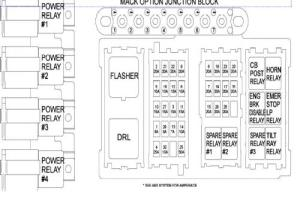 1999 R model Mack Fuse box diagram  Electrical